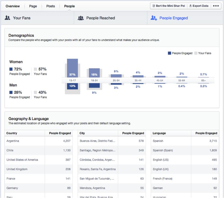 insights-facebook-panoramica
