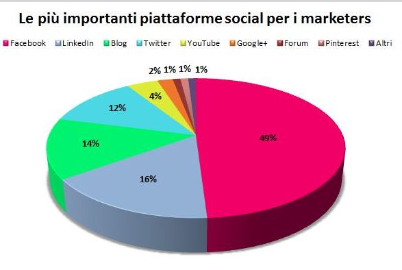 socialmediamarketing3