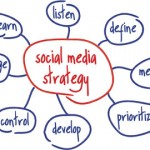 10-Steps-To-A-Successful-Social-Media-Strategy