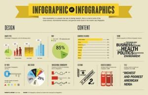 infografica-delle-infografiche