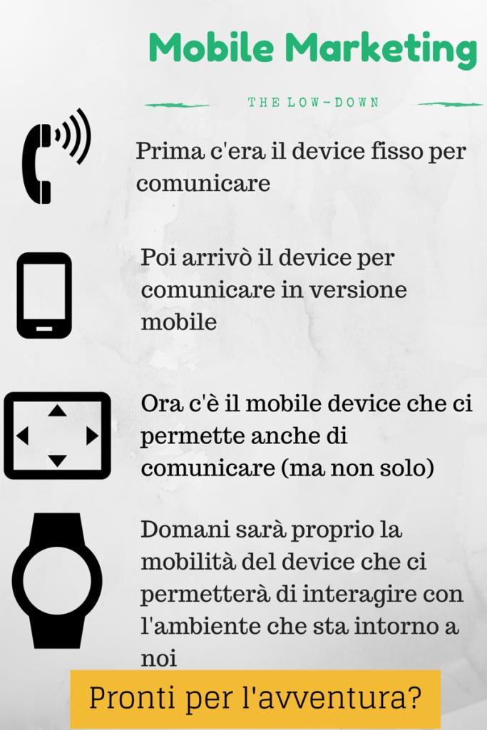 Mobile Marketing (1)