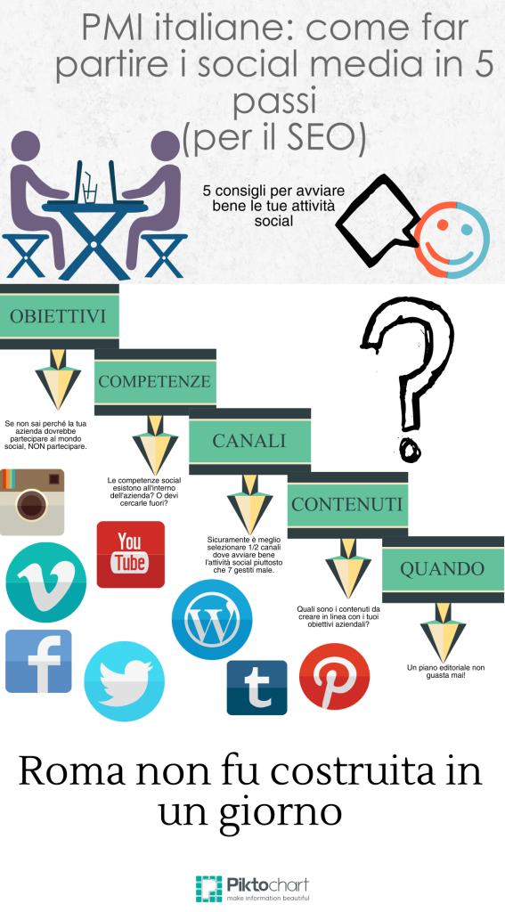 infografica seo