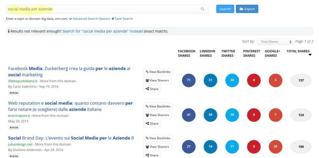 social media per aziende   Top Content Search