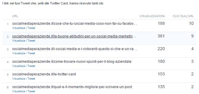 twitter-statistiche-twitter-card-links