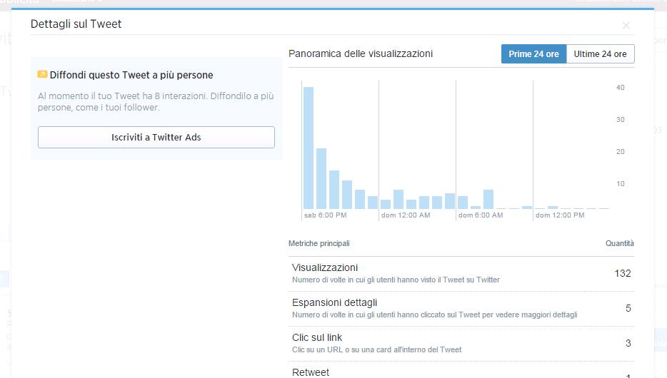 visualizzazioni-interazioni-singolo-tweet