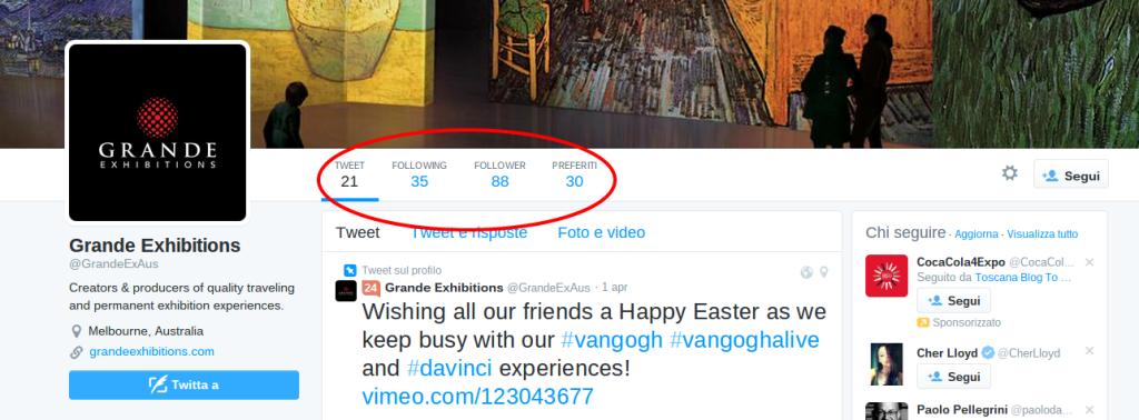Grande Exhibitions   GrandeExAus    Twitter