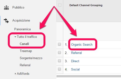 google-analytics-acquisizione-traffico-canali