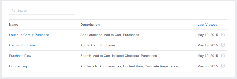 Analytics   Facebook Analytics Demo   Funnels