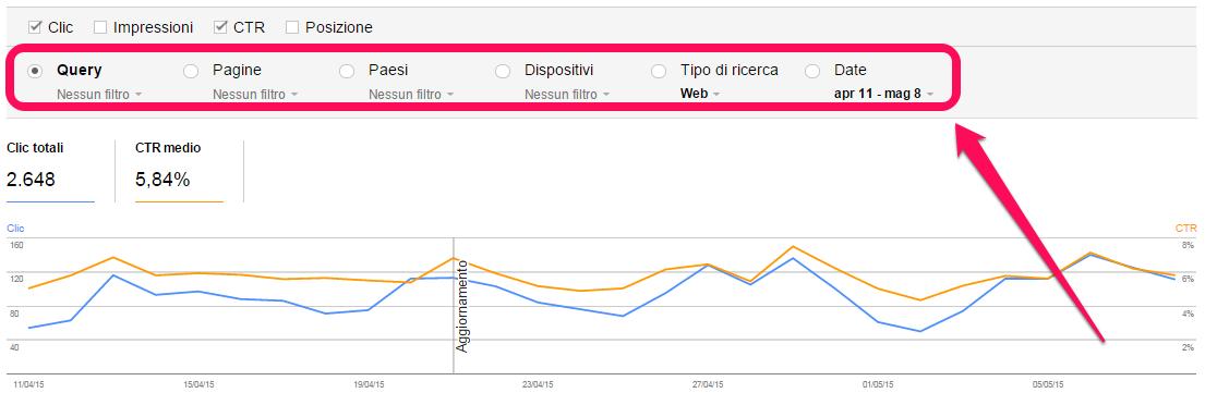 google-webmaster-tools-analisi-ricerca-raggruppamento